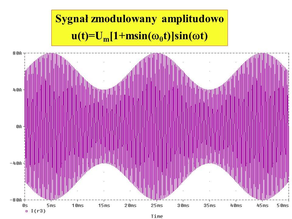 Sygnał zmodulowany amplitudowo u(t)=Um[1+msin(0t)]sin(t)
